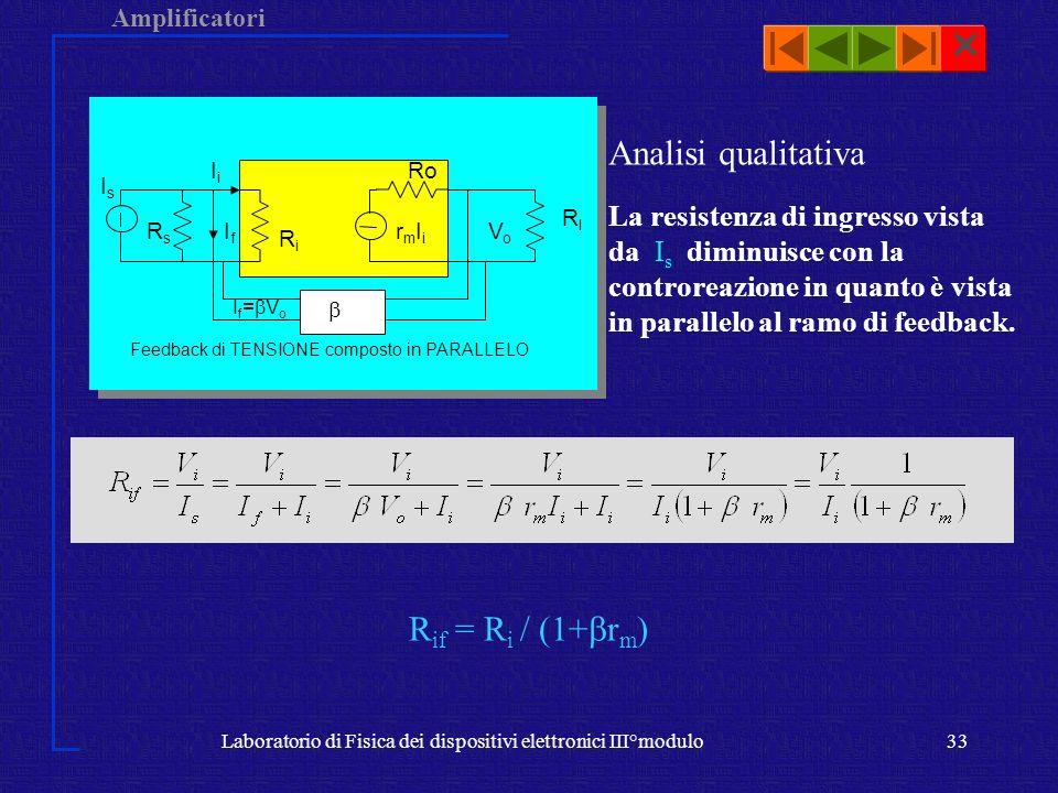 Laboratorio di Fisica dei dispositivi elettronici III°modulo