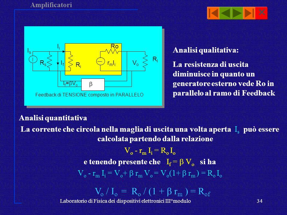Vo / Io = Ro / (1 +  rm ) = Rof Analisi qualitativa: