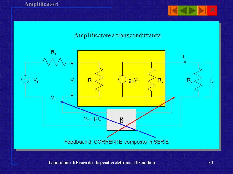  Amplificatore a transconduttanza Vi Ri Rs Vf Vf =  Io Vs Io RL gmVi