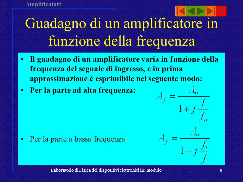 Guadagno di un amplificatore in funzione della frequenza