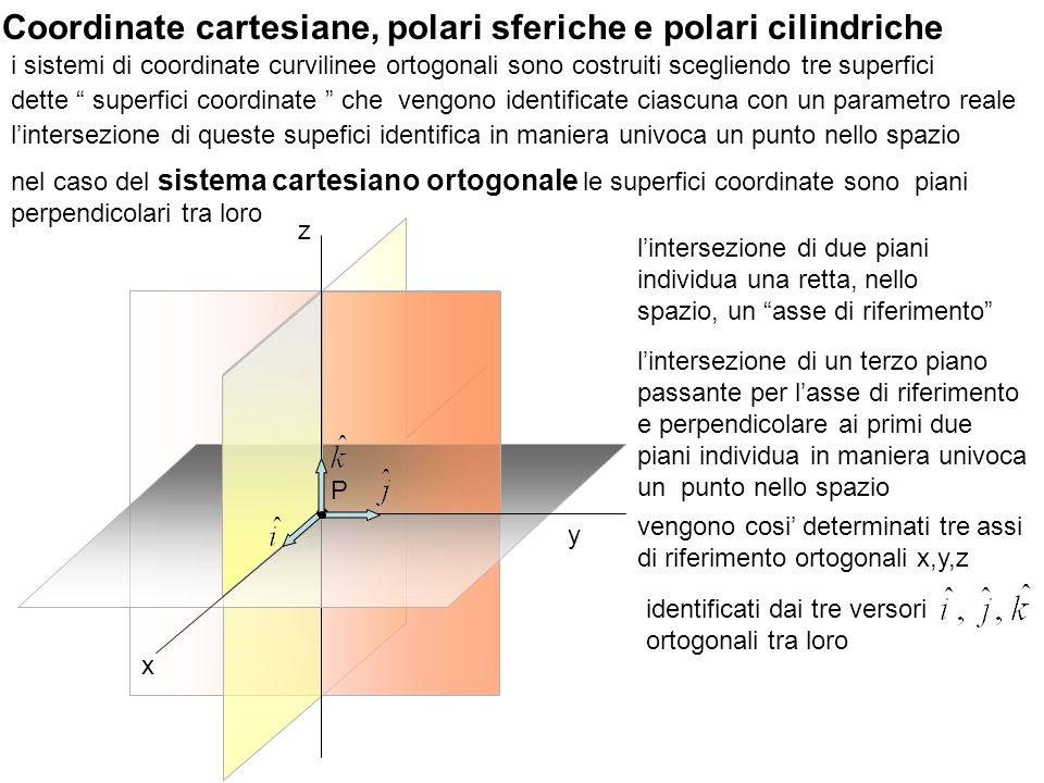 Coordinate cartesiane, polari sferiche e polari cilindriche