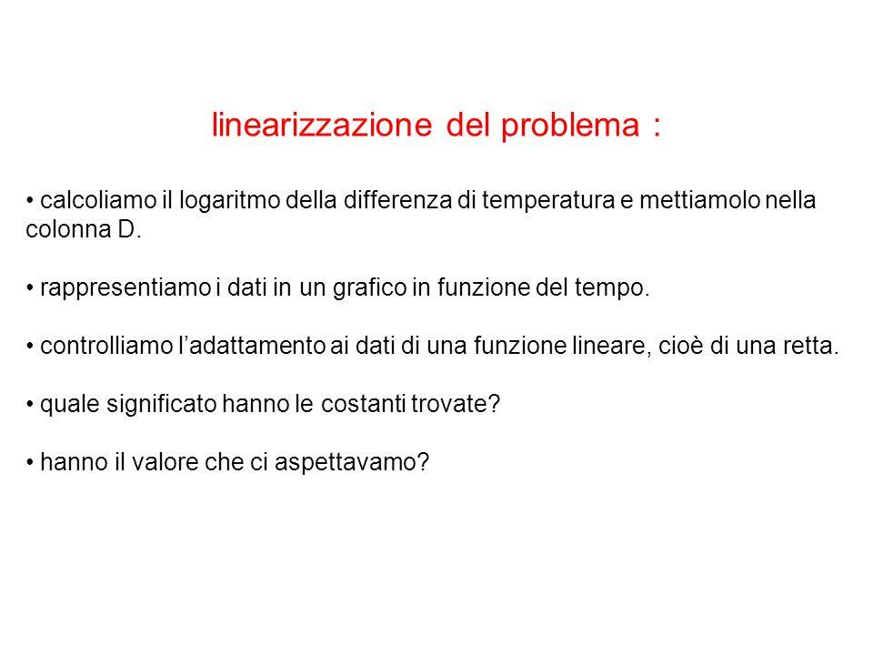 linearizzazione del problema :