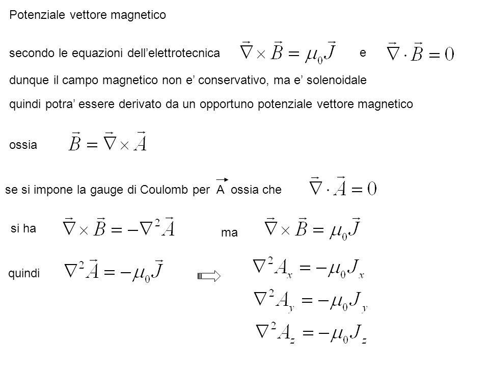 Potenziale vettore magnetico