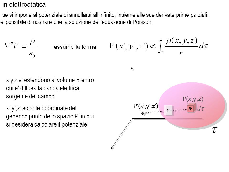 in elettrostaticase si impone al potenziale di annullarsi all'infinito, insieme alle sue derivate prime parziali,