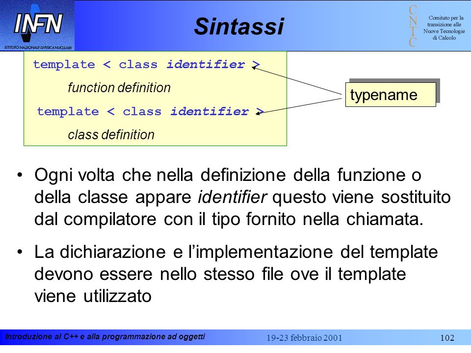Sintassi template < class identifier > function definition. class definition. typename.