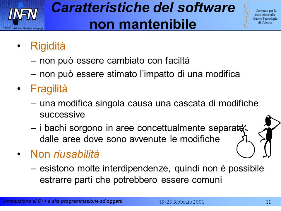 Caratteristiche del software non mantenibile