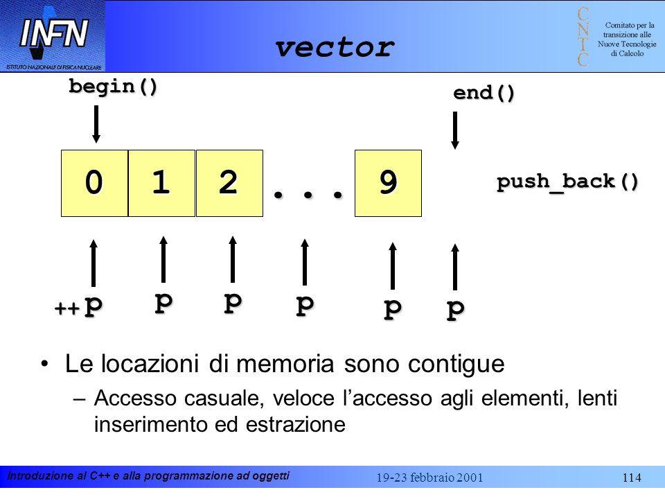 ... 1 2 9 vector p p p p p p Le locazioni di memoria sono contigue