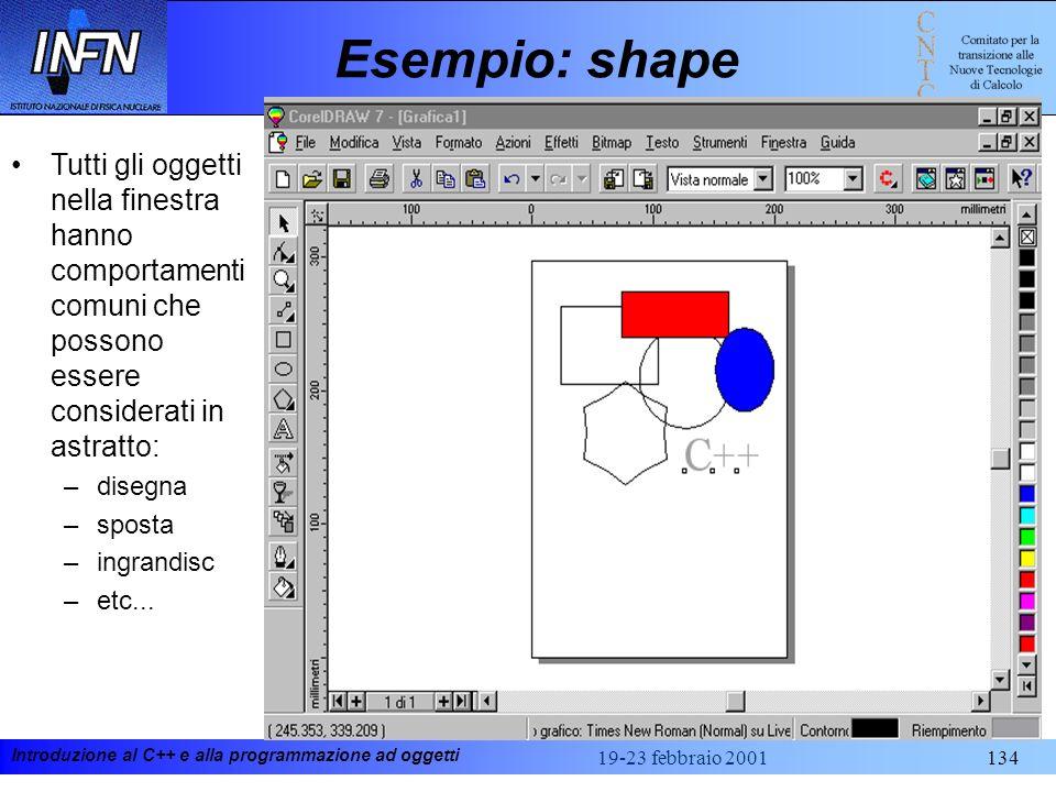Esempio: shape Tutti gli oggetti nella finestra hanno comportamenti comuni che possono essere considerati in astratto:
