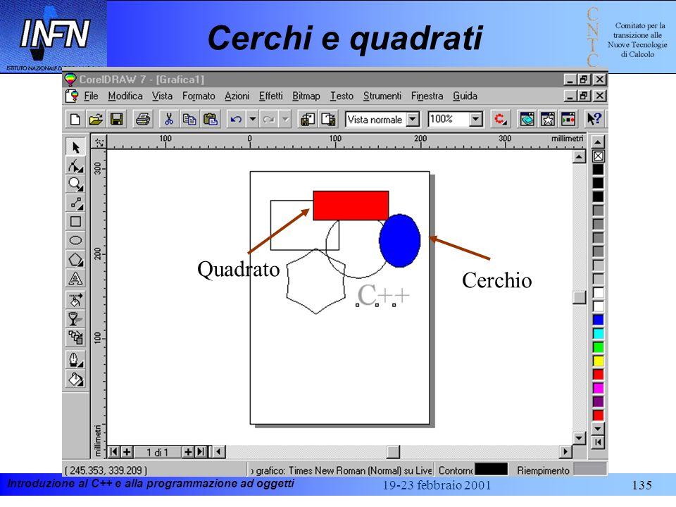 Cerchi e quadrati Quadrato Cerchio 19-23 febbraio 2001