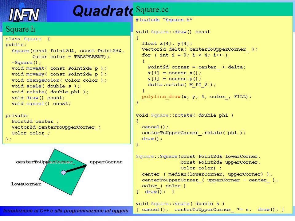 Quadrato Square.cc Square.h 19-23 febbraio 2001 #include Square.h