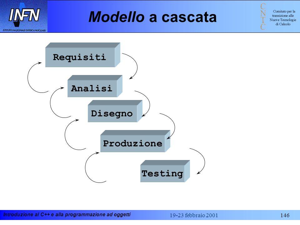 Modello a cascata Requisiti Analisi Disegno Produzione Testing