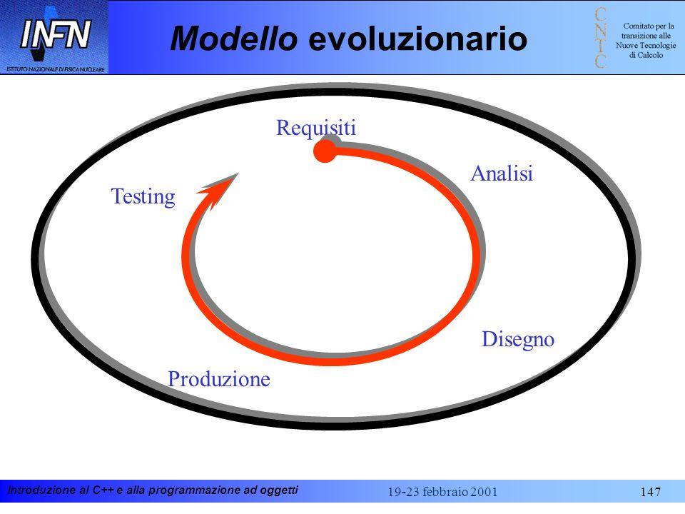 Modello evoluzionario
