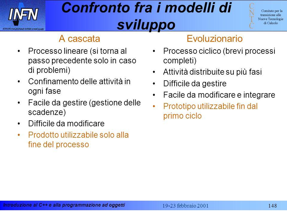 Confronto fra i modelli di sviluppo