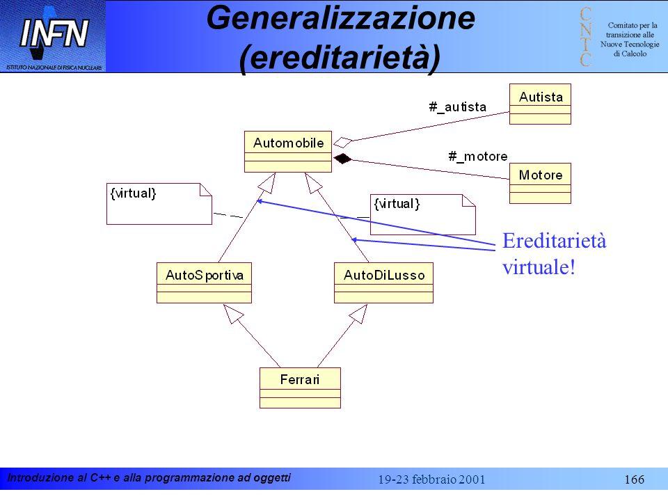 Generalizzazione (ereditarietà)