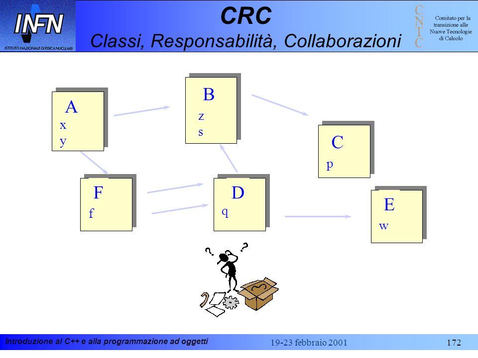 CRC Classi, Responsabilità, Collaborazioni