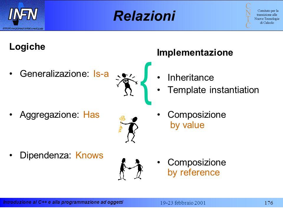 { Relazioni Logiche Implementazione Generalizazione: Is-a Inheritance