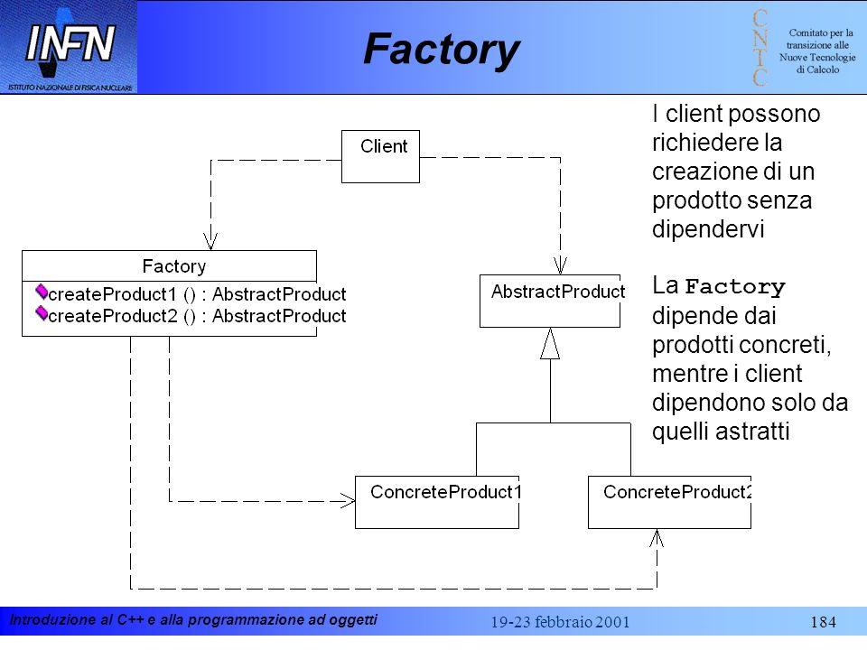 Factory I client possono richiedere la creazione di un prodotto senza dipendervi.