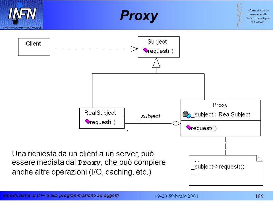 Proxy Una richiesta da un client a un server, può