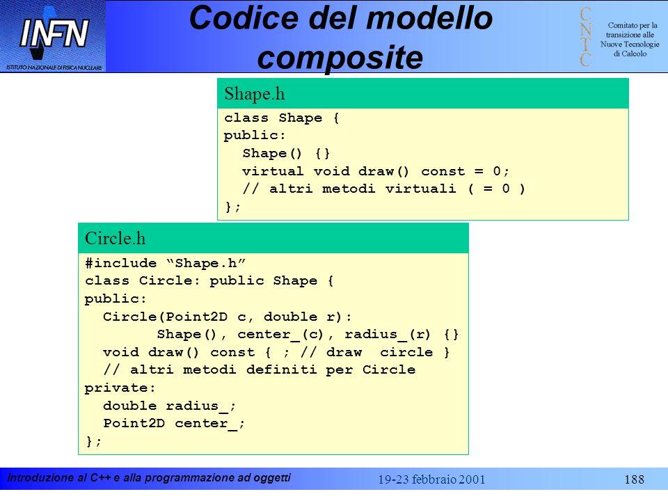 Codice del modello composite