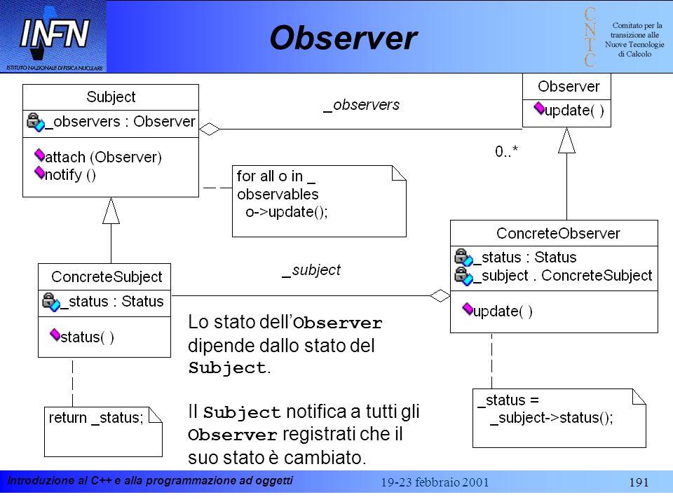 Observer Lo stato dell'Observer dipende dallo stato del Subject.