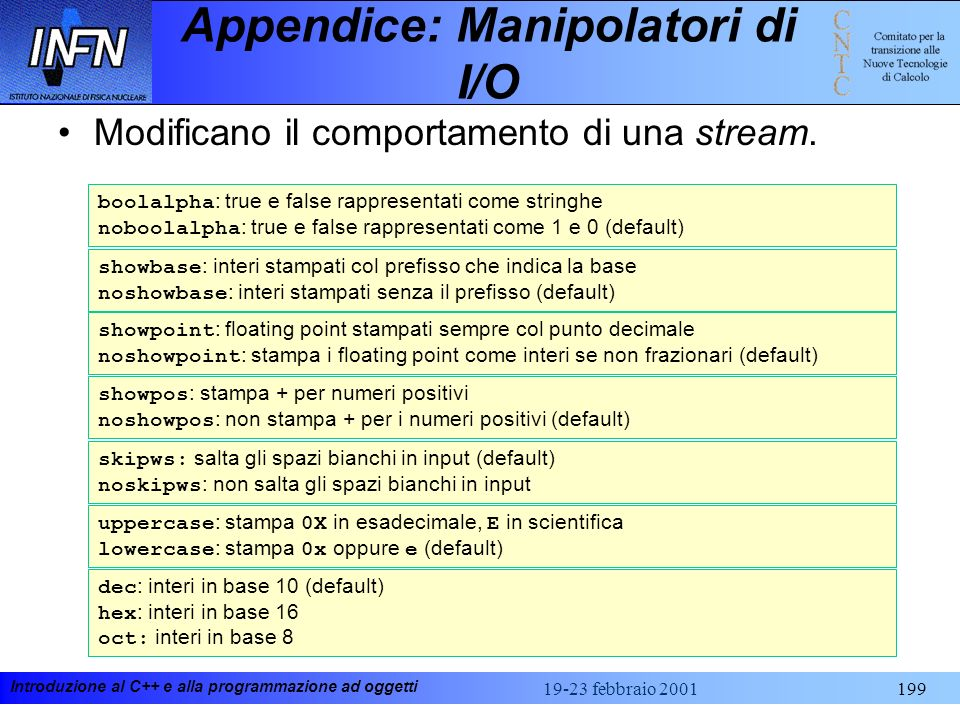 Appendice: Manipolatori di I/O