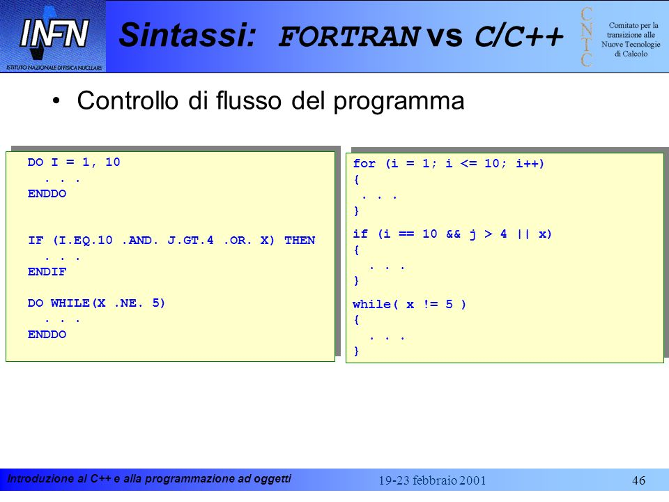 Sintassi: FORTRAN vs C/C++