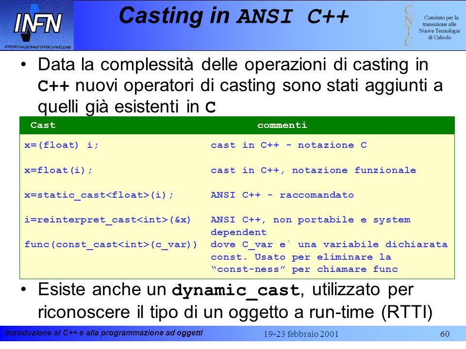 Casting in ANSI C++ Data la complessità delle operazioni di casting in C++ nuovi operatori di casting sono stati aggiunti a quelli già esistenti in C.