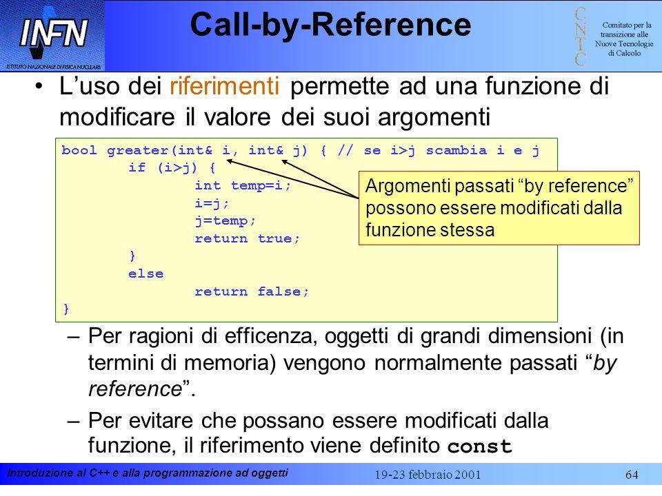 Call-by-Reference L'uso dei riferimenti permette ad una funzione di modificare il valore dei suoi argomenti.