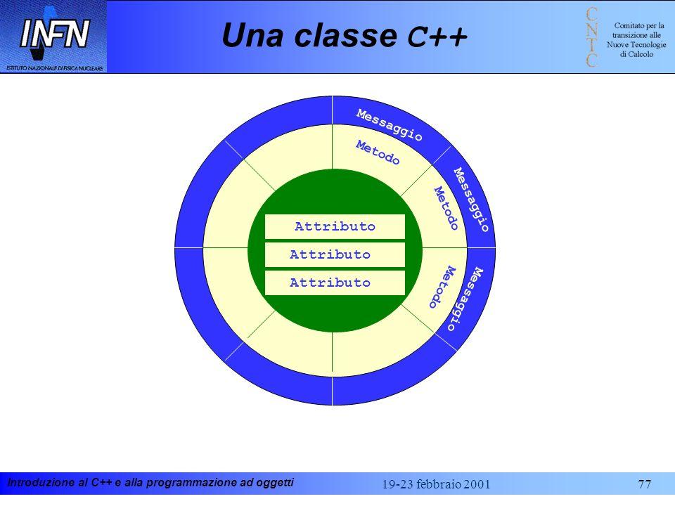 Una classe C++ Messaggio Metodo Attributo 19-23 febbraio 2001