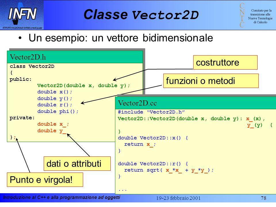 Classe Vector2D Un esempio: un vettore bidimensionale costruttore