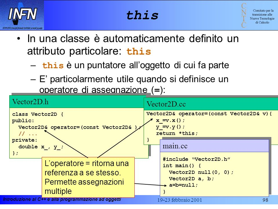 this In una classe è automaticamente definito un attributo particolare: this. this è un puntatore all'oggetto di cui fa parte.