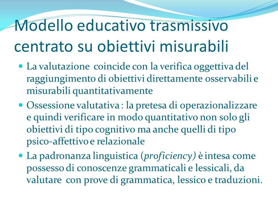 Modello educativo trasmissivo centrato su obiettivi misurabili