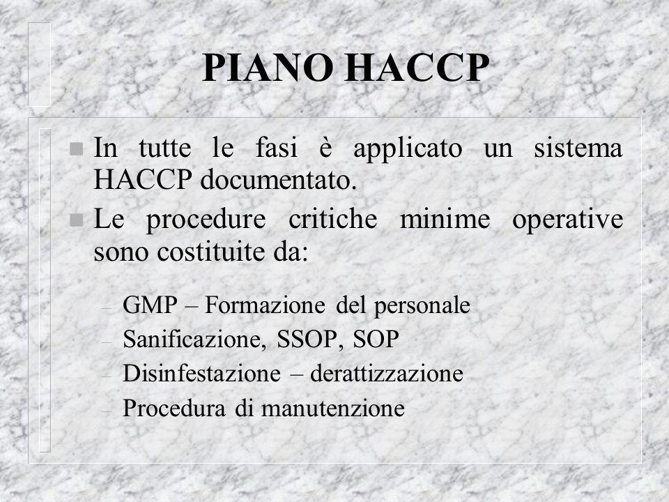 PIANO HACCP In tutte le fasi è applicato un sistema HACCP documentato.