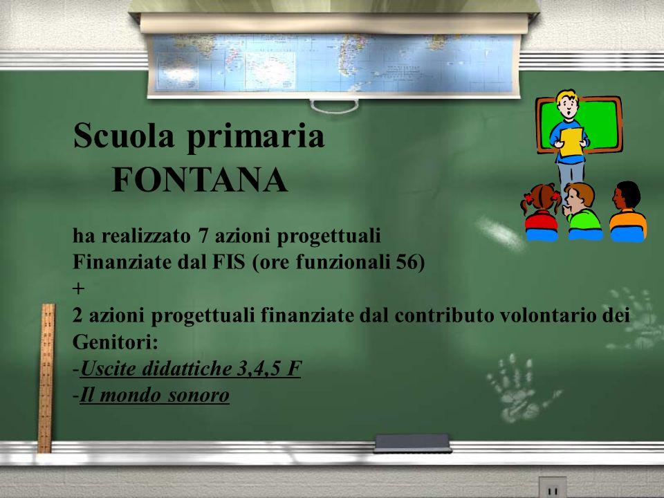 Scuola primaria FONTANA