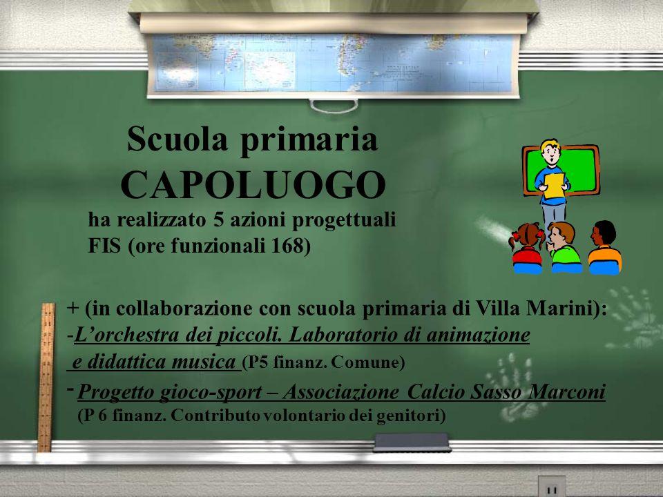 CAPOLUOGO Scuola primaria ha realizzato 5 azioni progettuali