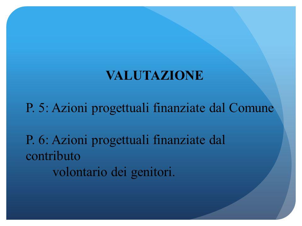 VALUTAZIONE P. 5: Azioni progettuali finanziate dal Comune. P. 6: Azioni progettuali finanziate dal contributo.