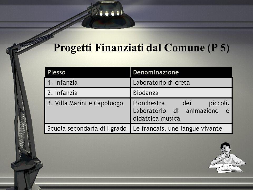 Progetti Finanziati dal Comune (P 5)
