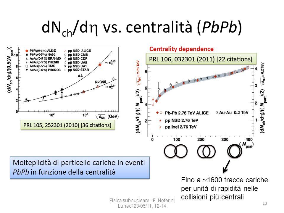 dNch/dh vs. centralità (PbPb)