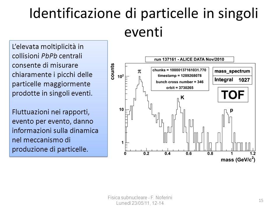 Identificazione di particelle in singoli eventi