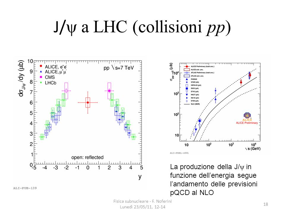 J/ψ a LHC (collisioni pp)
