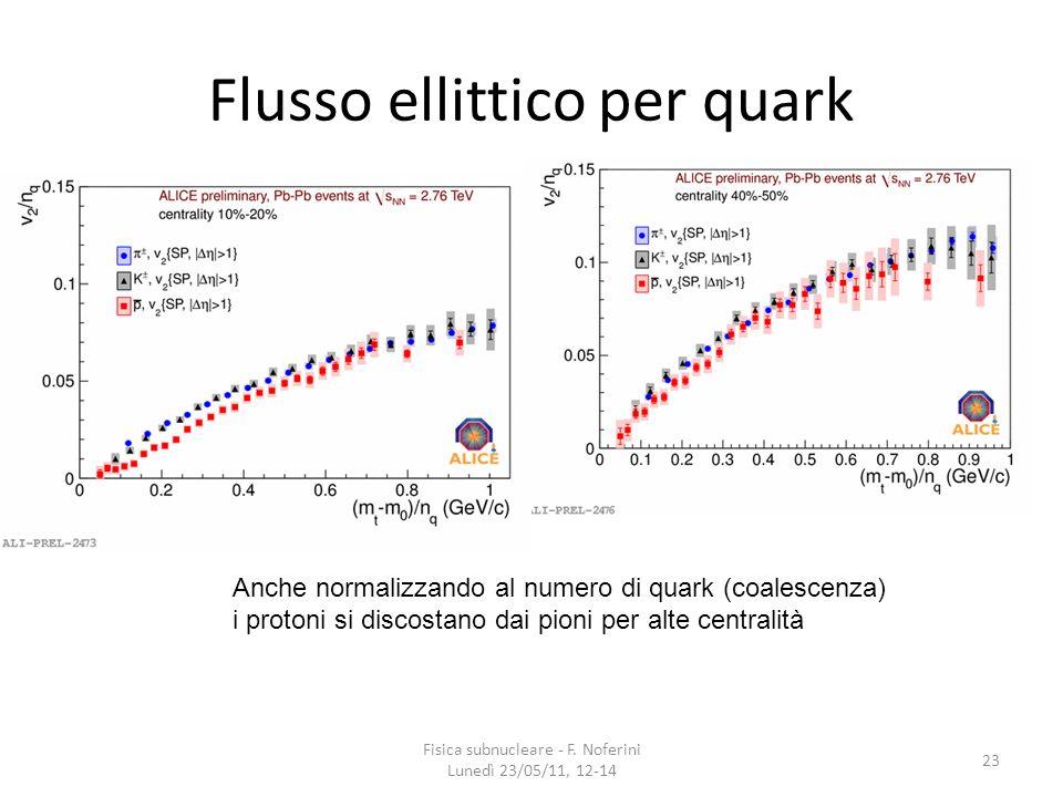 Flusso ellittico per quark