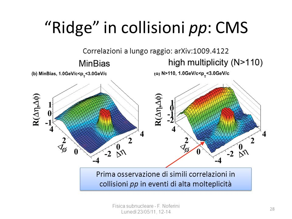 Ridge in collisioni pp: CMS