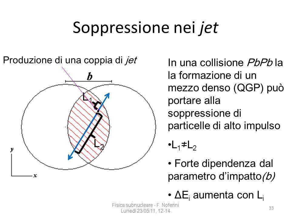 Fisica subnucleare - F. Noferini Lunedì 23/05/11, 12-14