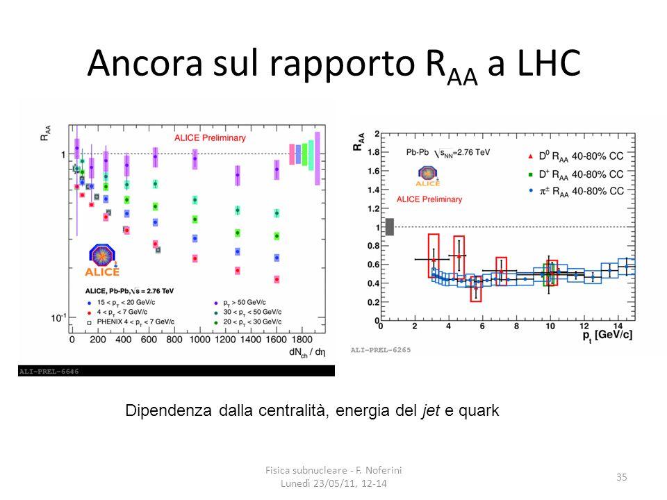Ancora sul rapporto RAA a LHC