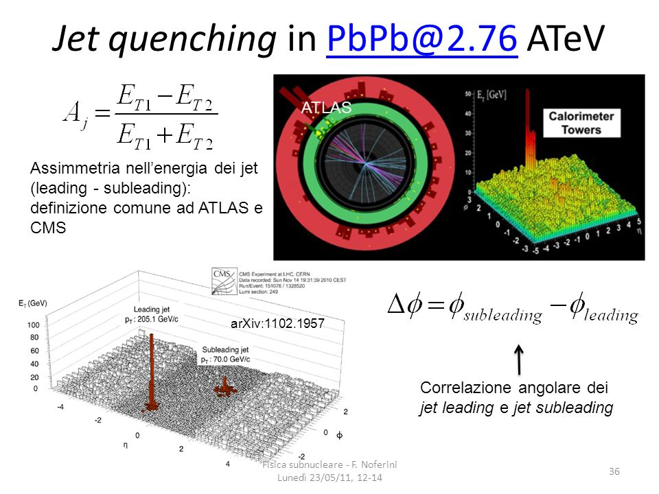 Jet quenching in PbPb@2.76 ATeV