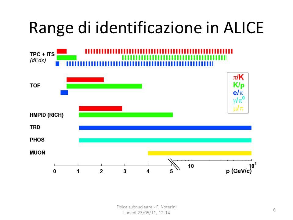 Range di identificazione in ALICE