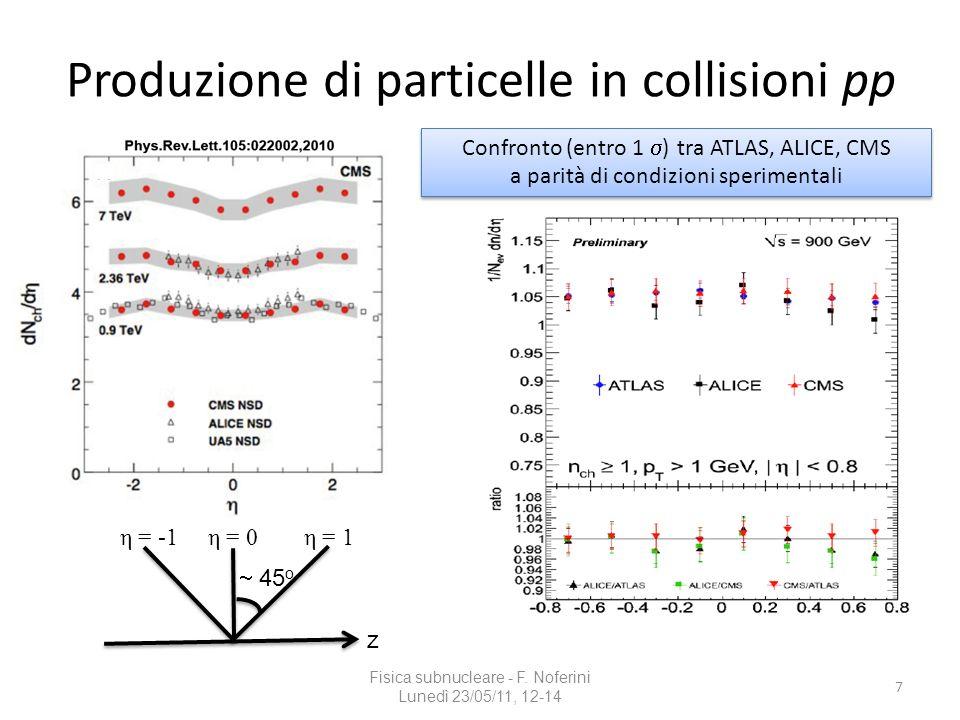 Produzione di particelle in collisioni pp
