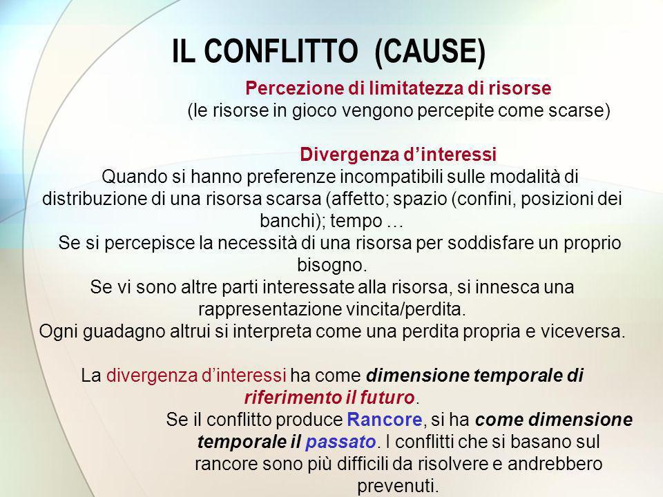 IL CONFLITTO (CAUSE) Percezione di limitatezza di risorse