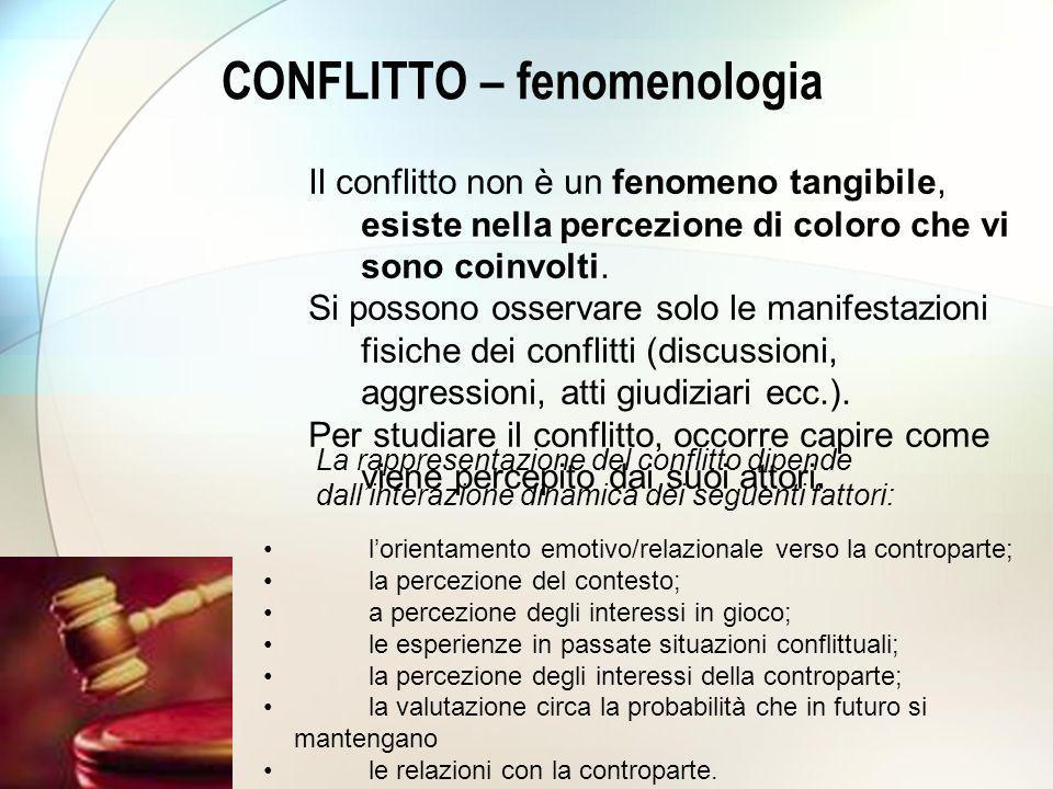 CONFLITTO – fenomenologia