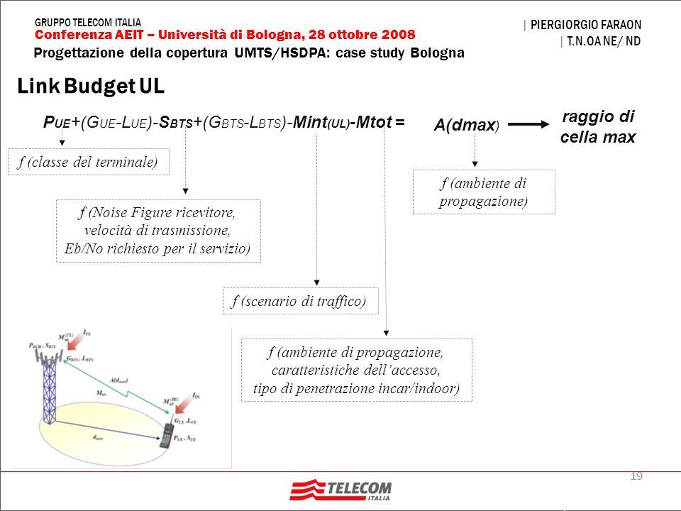 Link Budget UL raggio di cella max